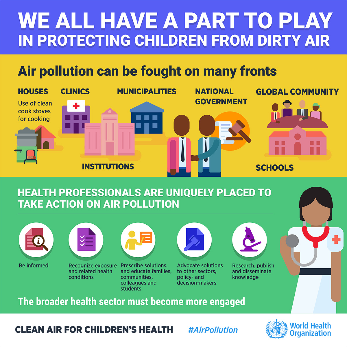 infographics-airpollution-childhealth-2-1200px-EN